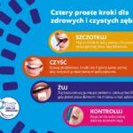 """100 000 dzieci w całej Polsce pozna zasady prawidłowej higieny jamy ustnej  Rozpoczęła się 7. edycja programu edukacyjnego """"Dziel się Uśmiechem"""""""